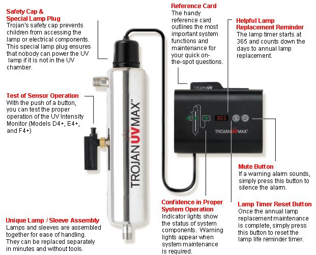 Whole House Water Filters, Filtration and Water Purifier Systems