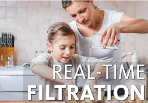 Real Time Filtration