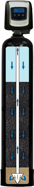How ClearPlus Series Centaur Catalytic Carbon Filters Work
