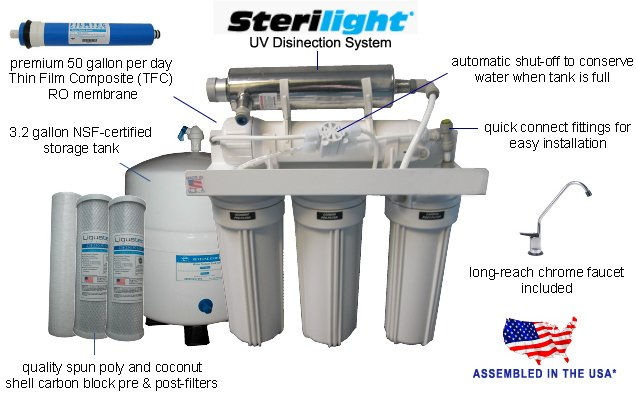 ClearPlus Reverse Osmosis System with UV sterilizer