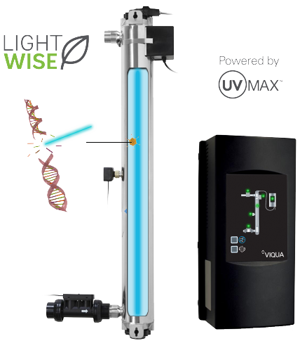 How the Viqua UVMax Pro30 UV Sterilizer works