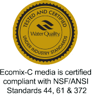 Ecomix-C WQA Validation